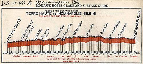 MohawkHobbs1925